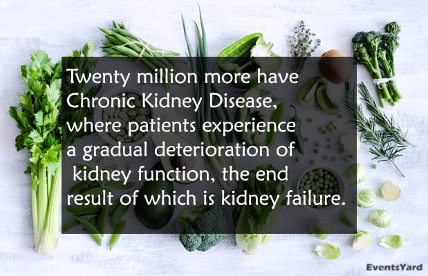 Pictures Of World Kidney Day